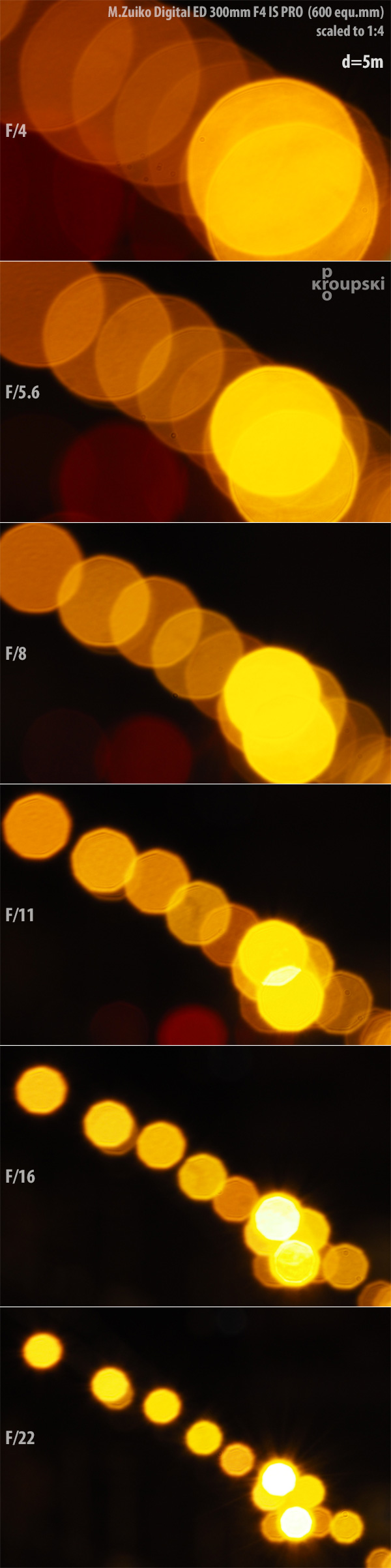 MZD-300-F4-bokeh-night-5m-600